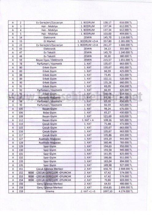 Merkez Kayaşehir Business Fiyat listesi