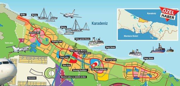 Yeni İstanbul'un planı