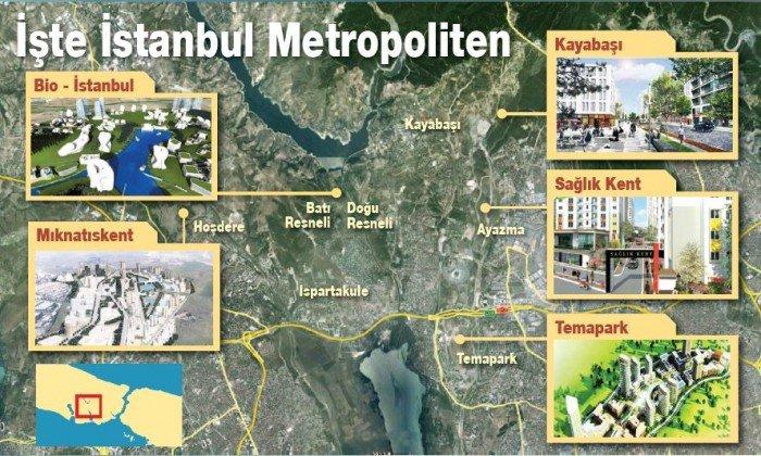 İstanbul'un içinde yeni bir İstanbul...