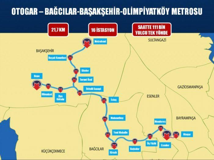 Otogar-Bağcılar-Başakşehir-Olimpiyatköy Metro Hattı Haritası