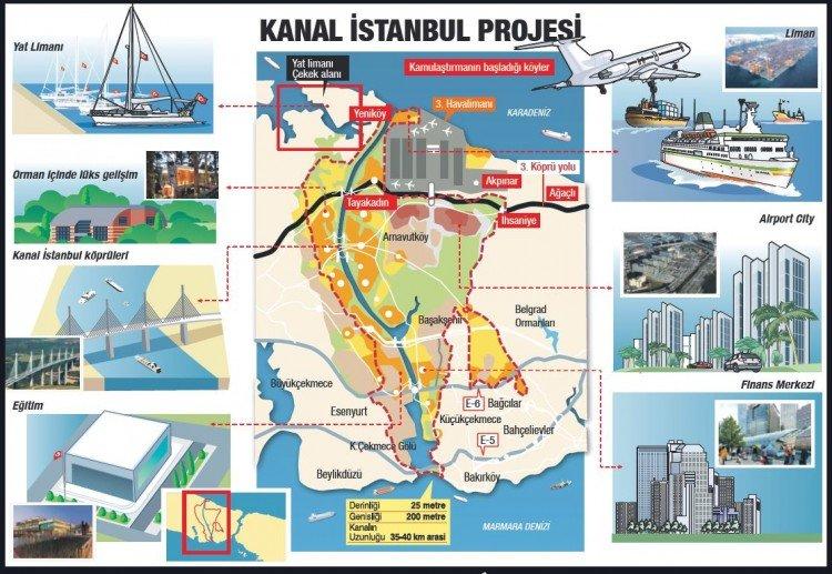 Kanal İstanbul'da ilk adım