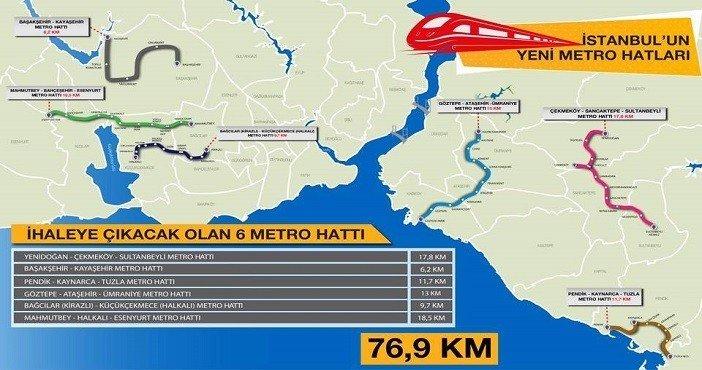 İstanbul yeni metro hatlarına kavuşuyor