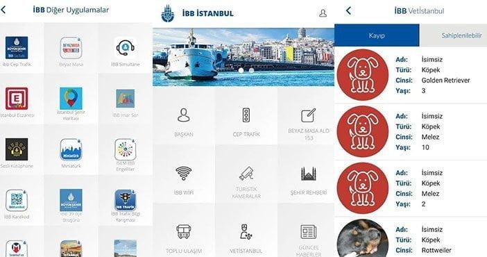 İBB İstanbul