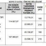 TOKİ, Kocaeli'nde kurasız konut satıyor