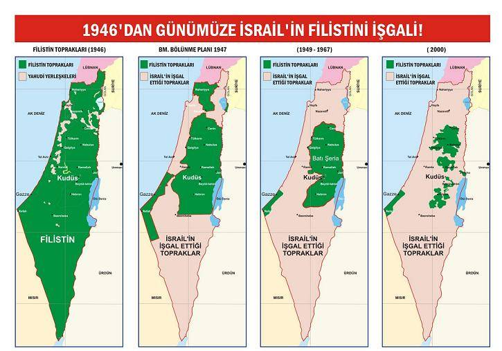 İİT'in Kudüs kararı 1969'u hatırlattı