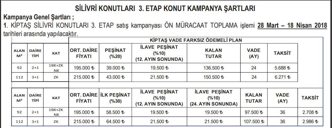 KİPTAŞ Silivri 3.Etap Konut Fiyatları 2018!